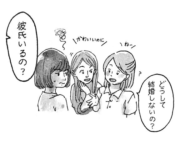 アンケート②_3